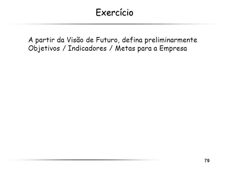 Exercício A partir da Visão de Futuro, defina preliminarmente Objetivos / Indicadores / Metas para a Empresa.