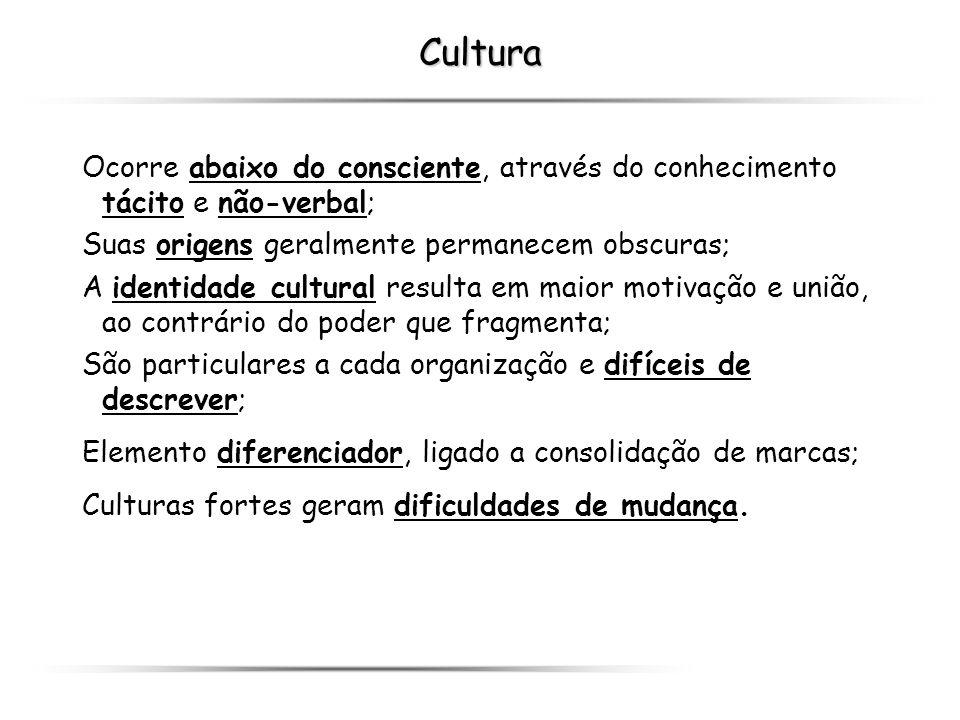 Cultura Ocorre abaixo do consciente, através do conhecimento tácito e não-verbal; Suas origens geralmente permanecem obscuras;