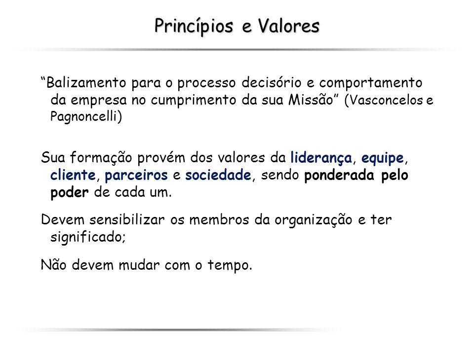 Princípios e Valores Balizamento para o processo decisório e comportamento da empresa no cumprimento da sua Missão (Vasconcelos e Pagnoncelli)
