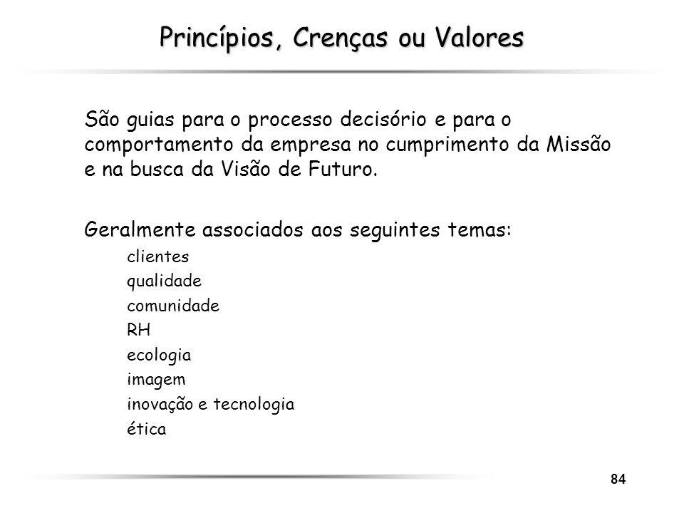 Princípios, Crenças ou Valores
