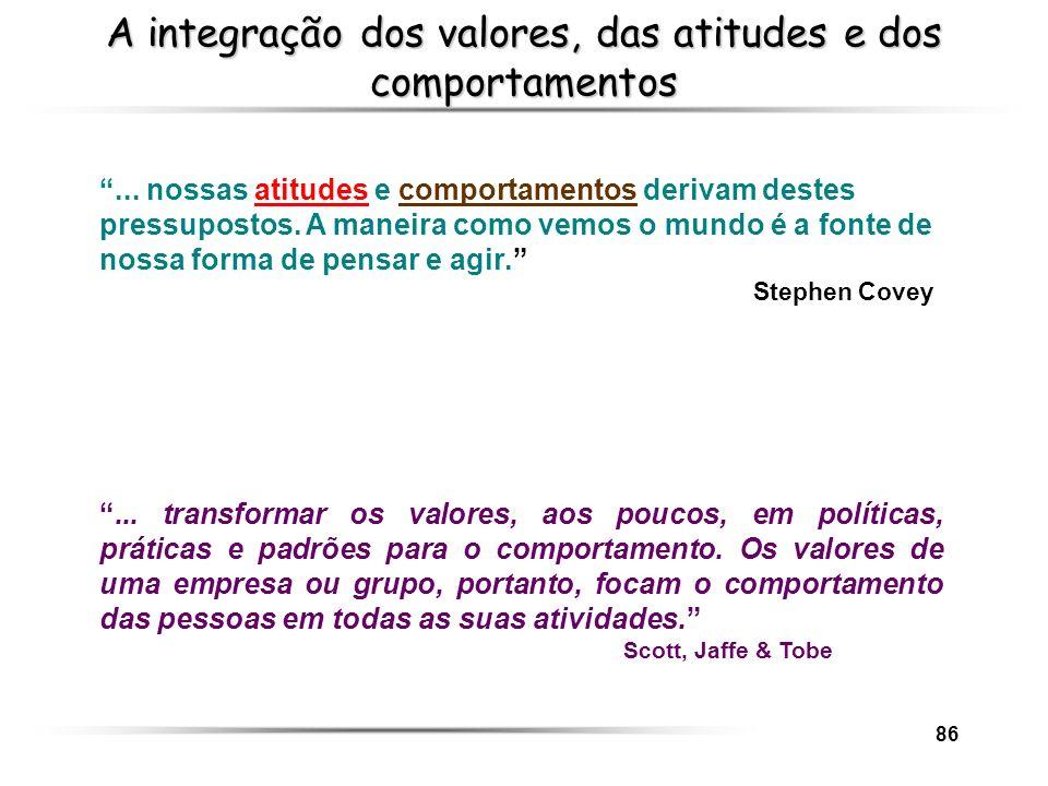 A integração dos valores, das atitudes e dos comportamentos