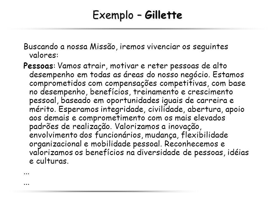Exemplo – Gillette Buscando a nossa Missão, iremos vivenciar os seguintes valores: