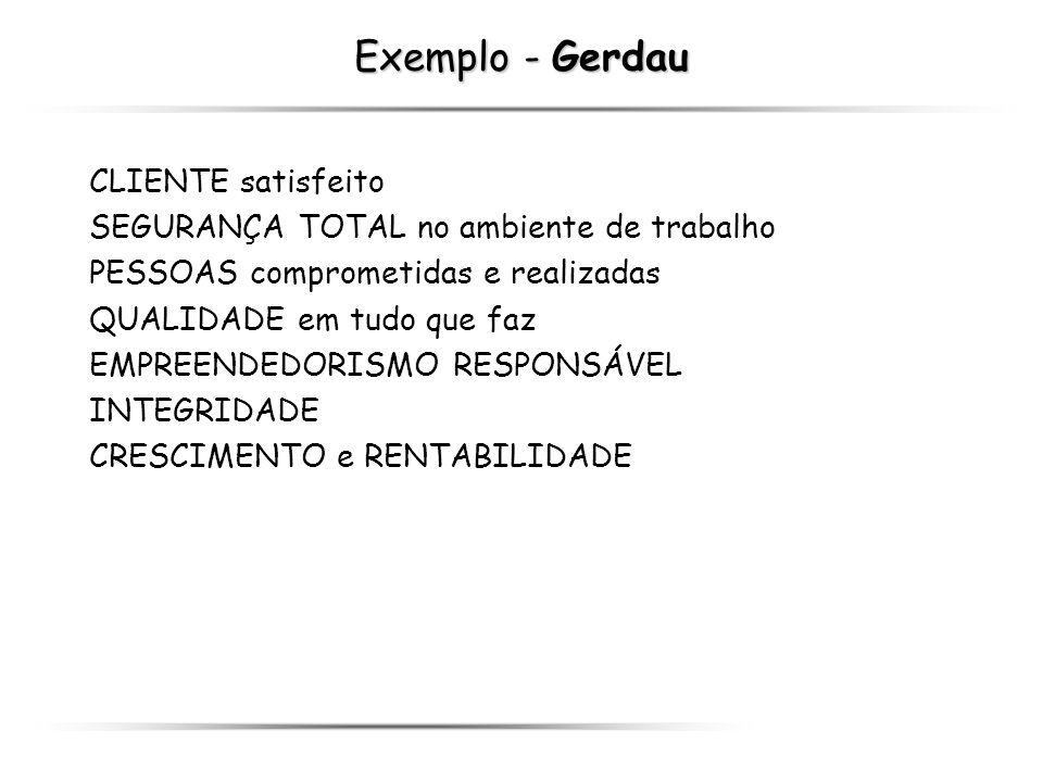 Exemplo - Gerdau CLIENTE satisfeito