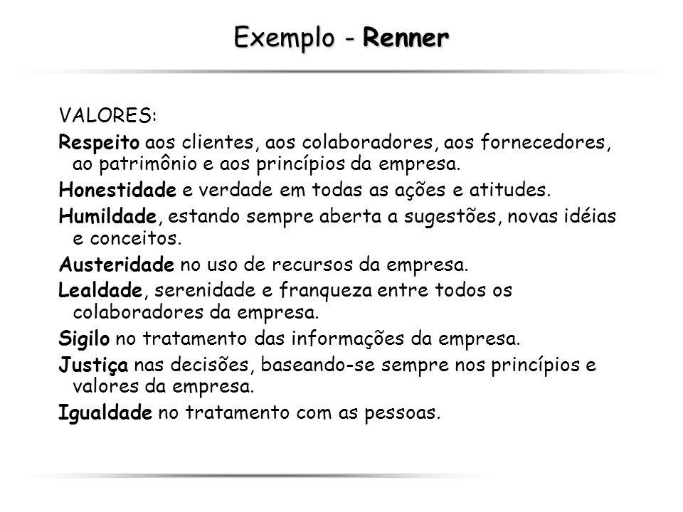 Exemplo - Renner VALORES: