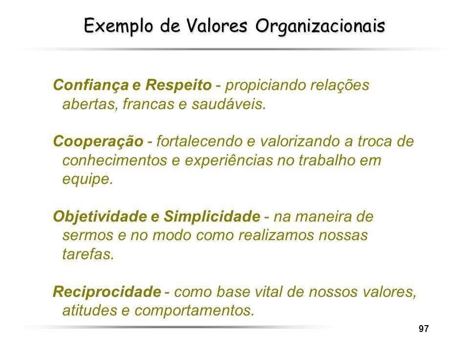 Exemplo de Valores Organizacionais