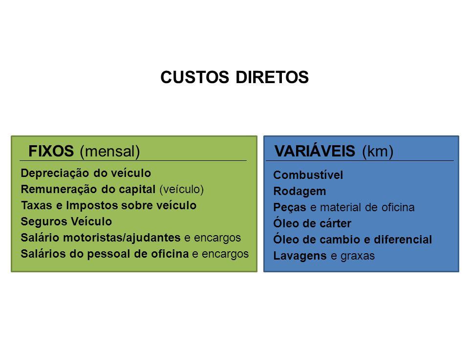 CUSTOS DIRETOS FIXOS (mensal) VARIÁVEIS (km) Depreciação do veículo