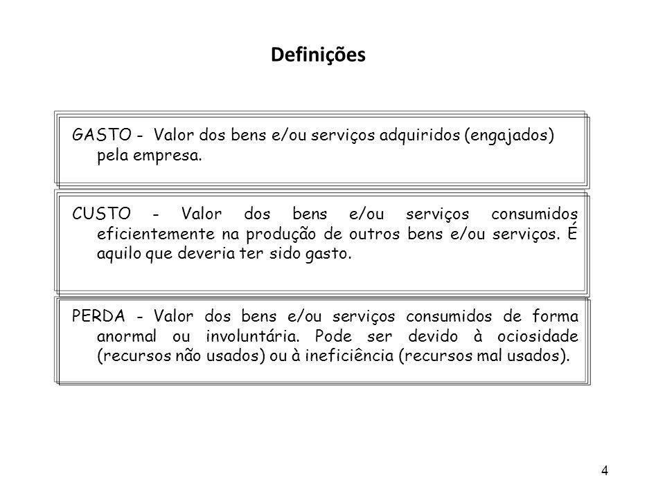 DefiniçõesGASTO - Valor dos bens e/ou serviços adquiridos (engajados) pela empresa.