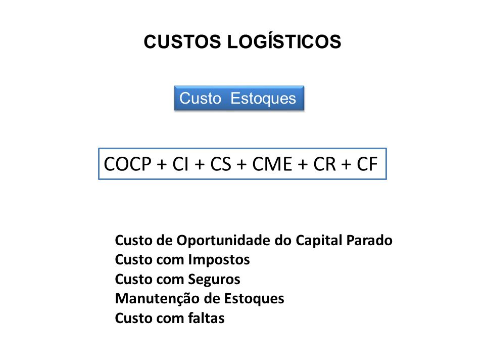 COCP + CI + CS + CME + CR + CF