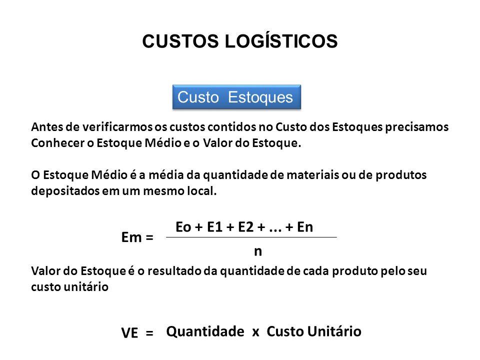 CUSTOS LOGÍSTICOS Custo Estoques Eo + E1 + E2 + ... + En Em = n