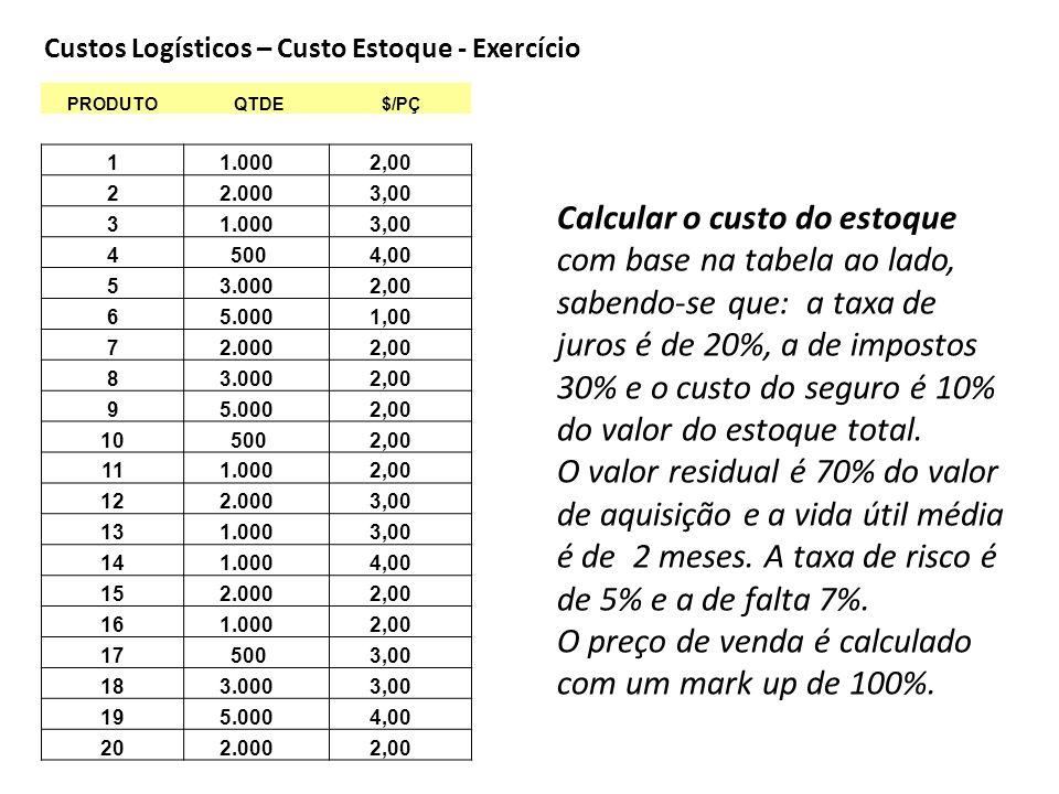 Calcular o custo do estoque com base na tabela ao lado,
