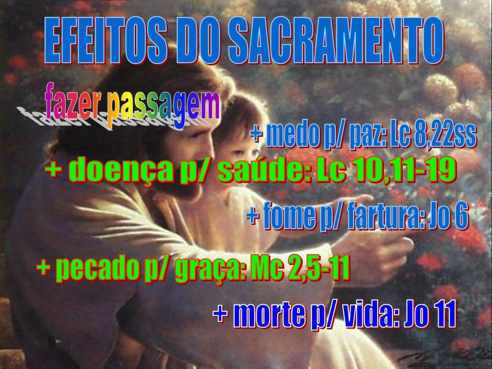 EFEITOS DO SACRAMENTO + medo p/ paz: Lc 8,22ss