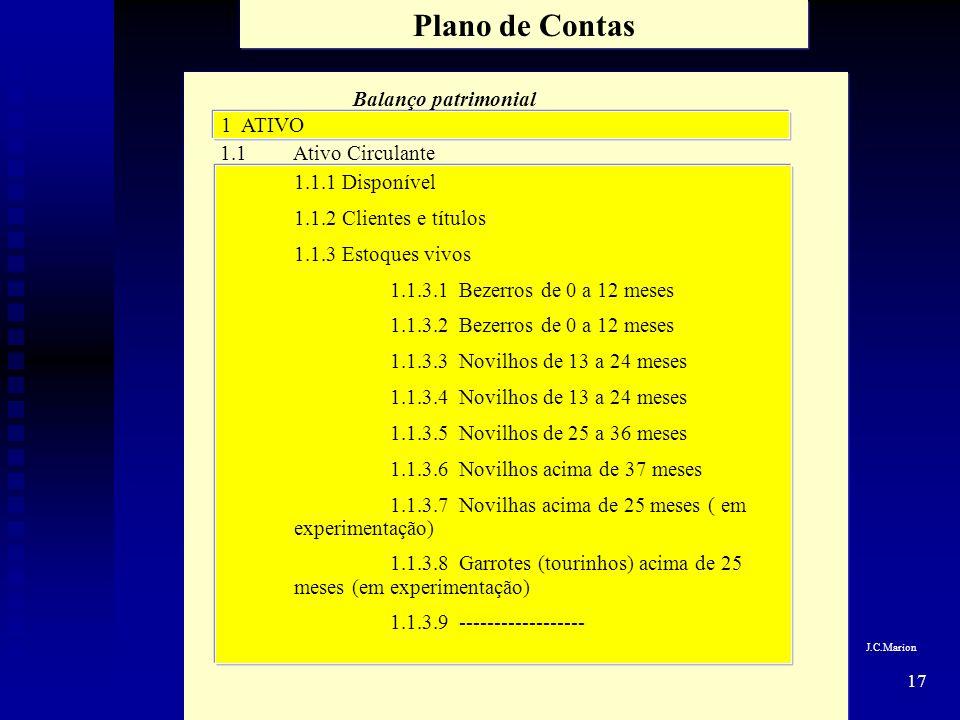 Plano de Contas Balanço patrimonial 1 ATIVO 1.1 Ativo Circulante