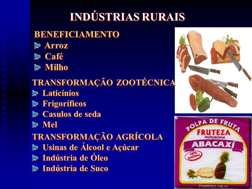 INDÚSTRIAS RURAIS BENEFICIAMENTO Arroz Café Milho