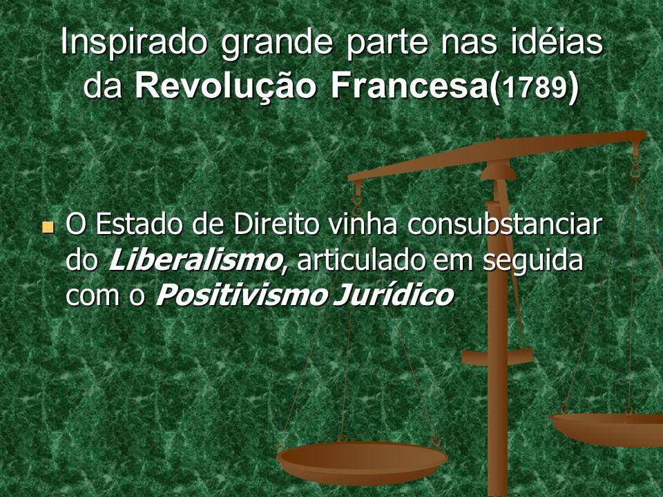 Inspirado grande parte nas idéias da Revolução Francesa(1789)