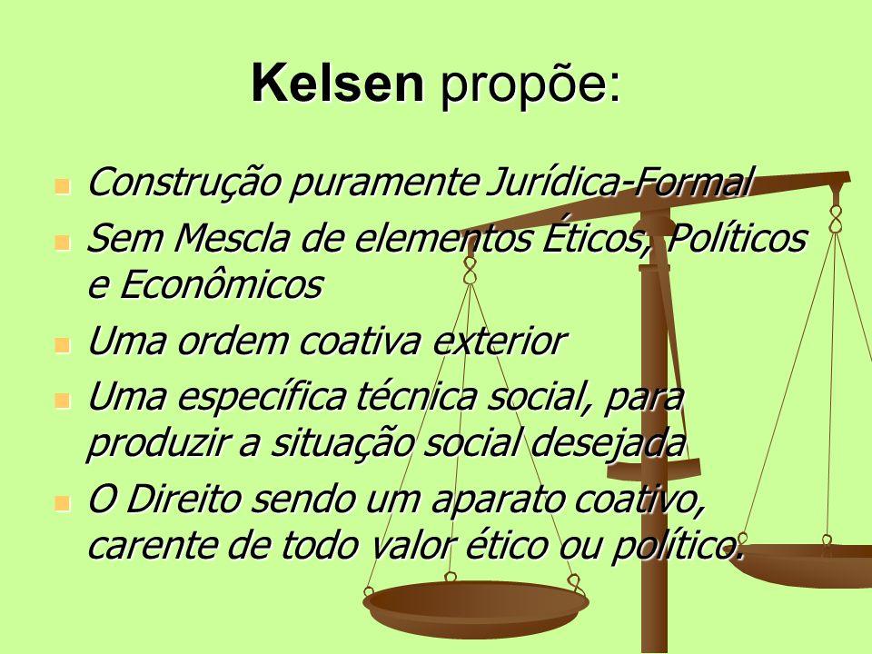 Kelsen propõe: Construção puramente Jurídica-Formal