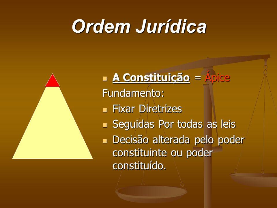 Ordem Jurídica A Constituição = Ápice Fundamento: Fixar Diretrizes