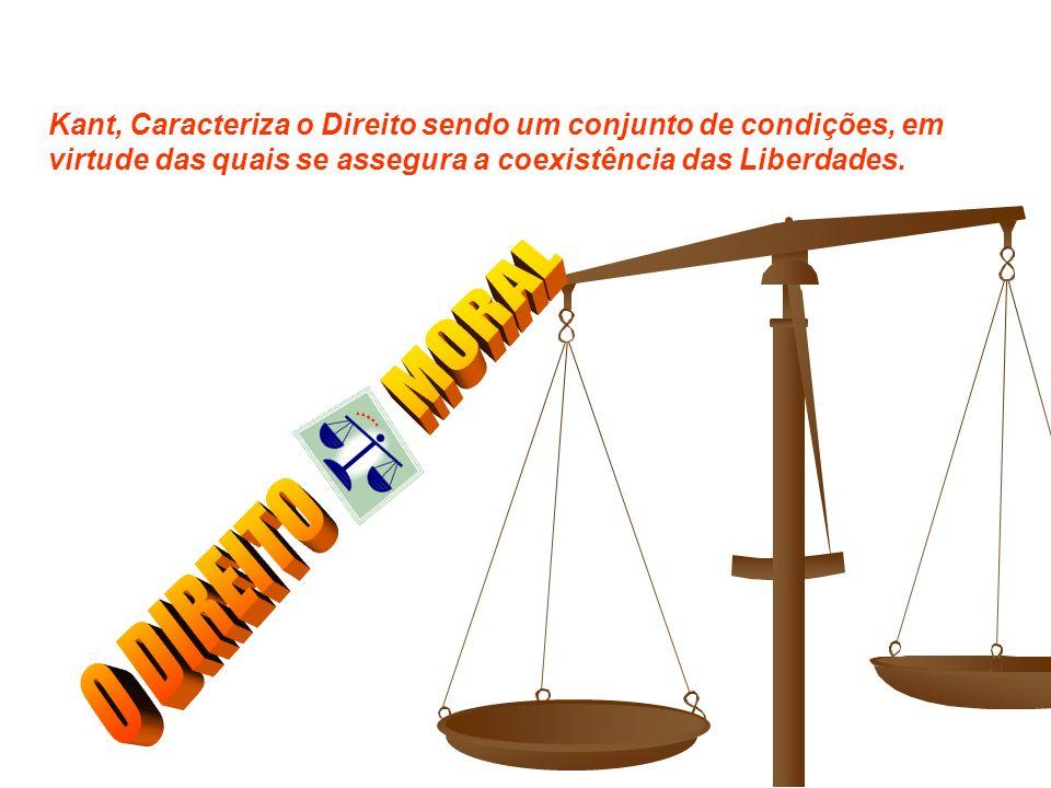 Kant, Caracteriza o Direito sendo um conjunto de condições, em virtude das quais se assegura a coexistência das Liberdades.