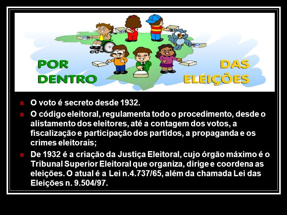O voto é secreto desde 1932.