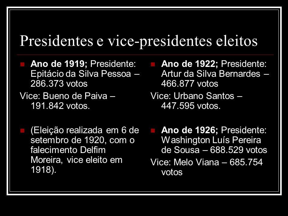 Presidentes e vice-presidentes eleitos
