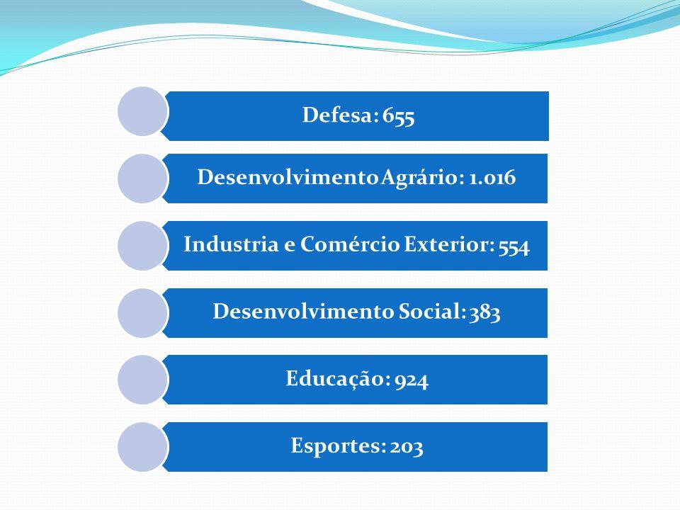 Desenvolvimento Agrário: 1.016 Industria e Comércio Exterior: 554