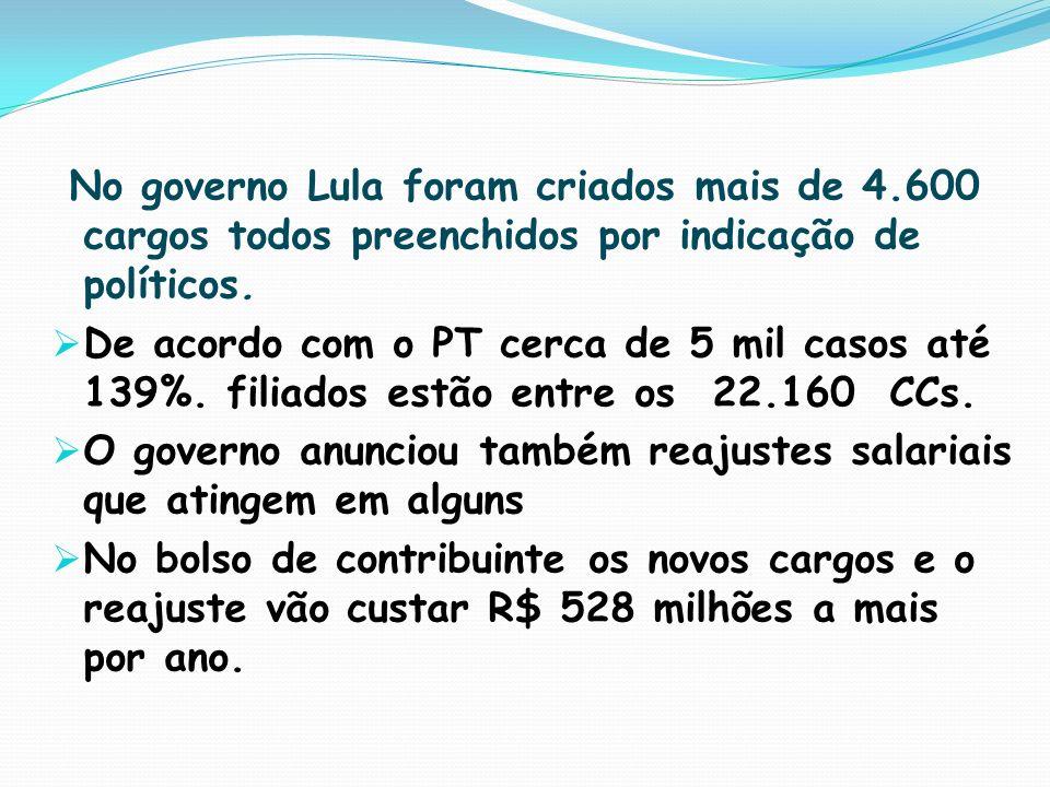 No governo Lula foram criados mais de 4