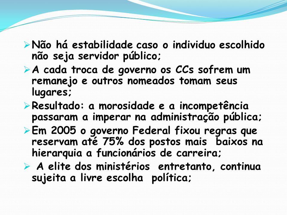 Não há estabilidade caso o individuo escolhido não seja servidor público;