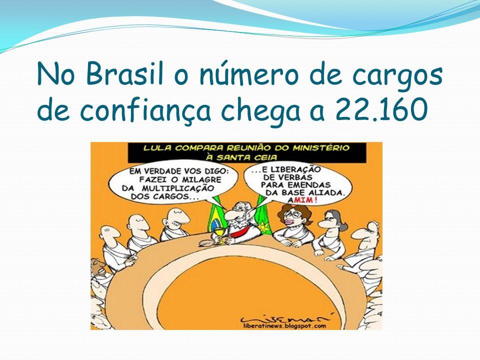 No Brasil o número de cargos de confiança chega a 22.160