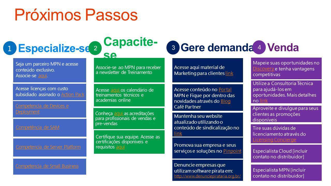 Próximos Passos Capacite-se Especialize-se Gere demanda Venda 1 4 2 3