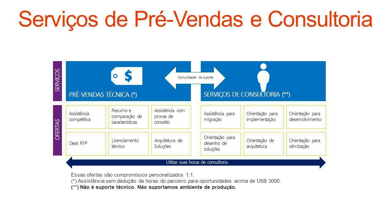Serviços de Pré-Vendas e Consultoria