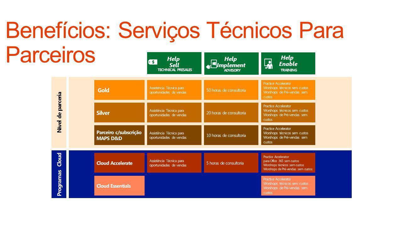 Benefícios: Serviços Técnicos Para Parceiros