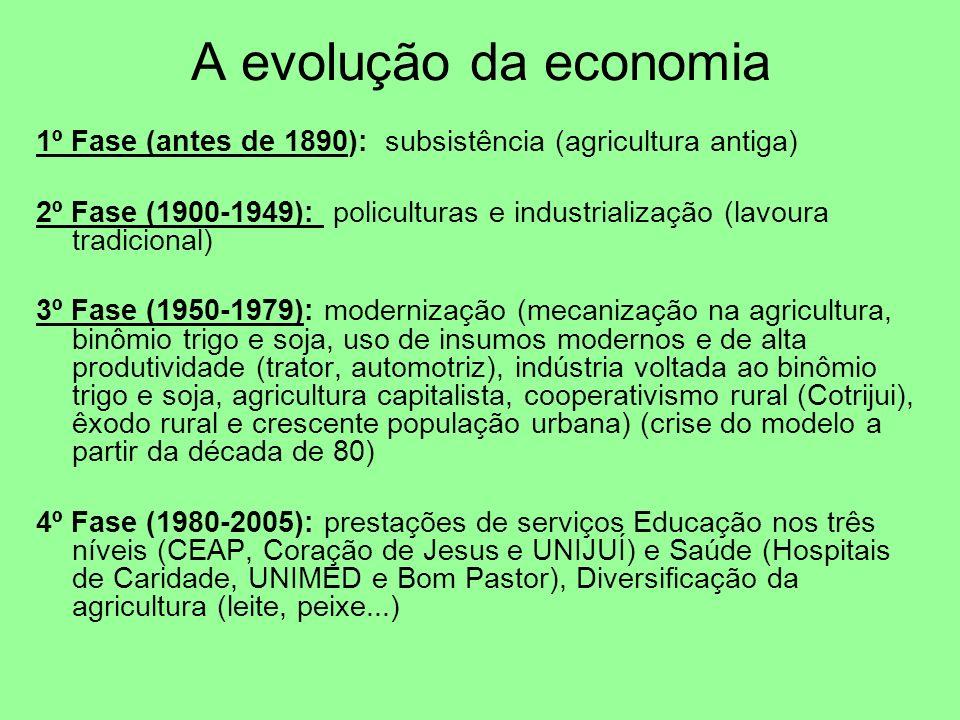 A evolução da economia 1º Fase (antes de 1890): subsistência (agricultura antiga)