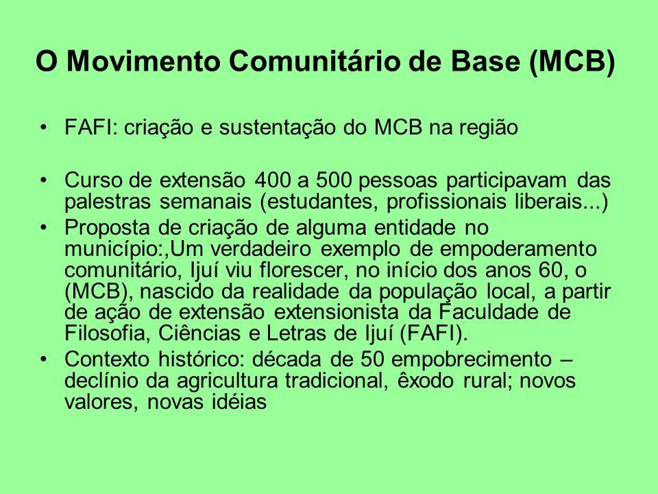 O Movimento Comunitário de Base (MCB)