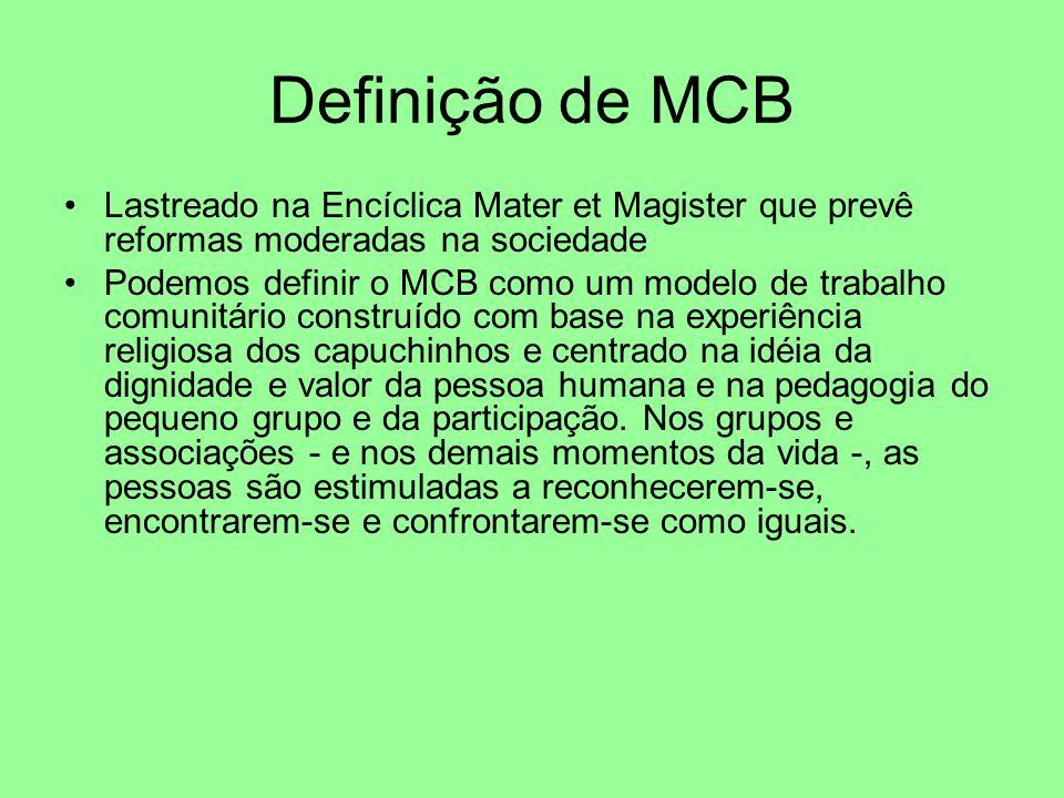 Definição de MCB Lastreado na Encíclica Mater et Magister que prevê reformas moderadas na sociedade.