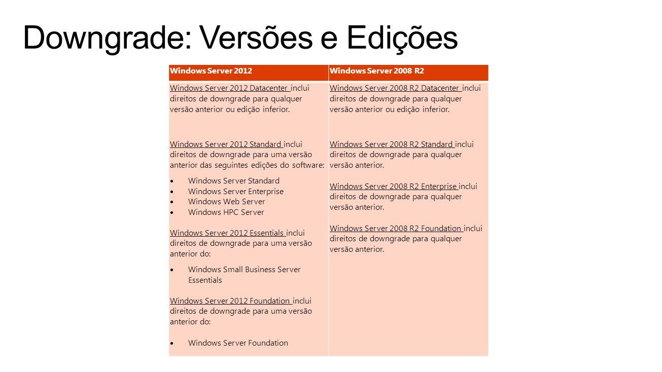 Downgrade: Versões e Edições