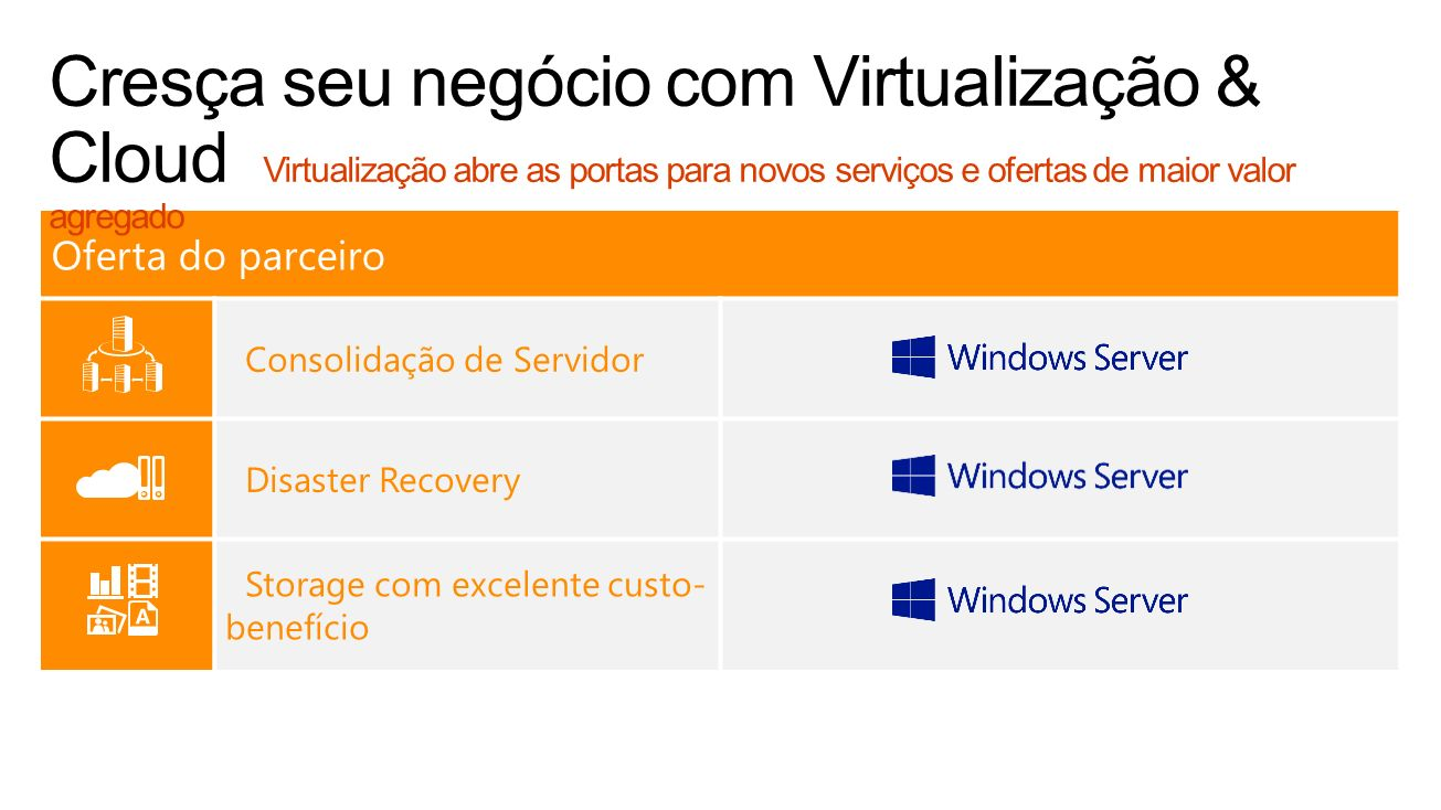 Selling Microsoft Server Solutions