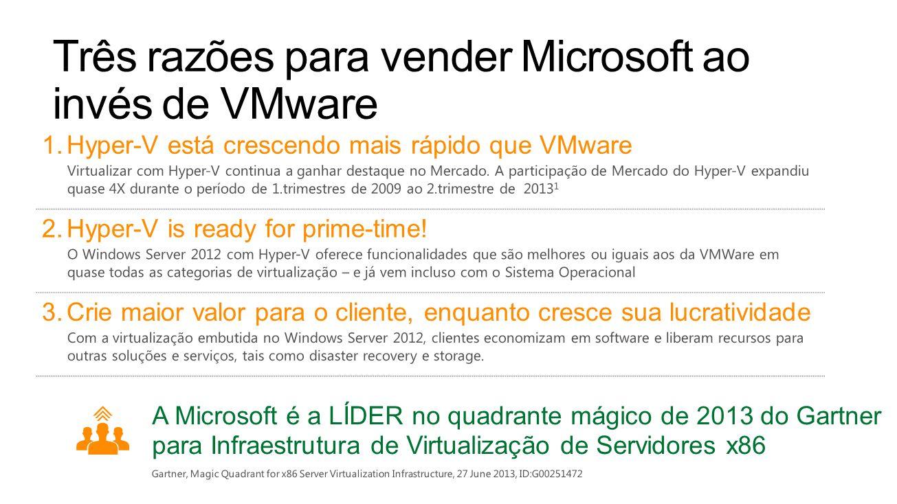 Três razões para vender Microsoft ao invés de VMware
