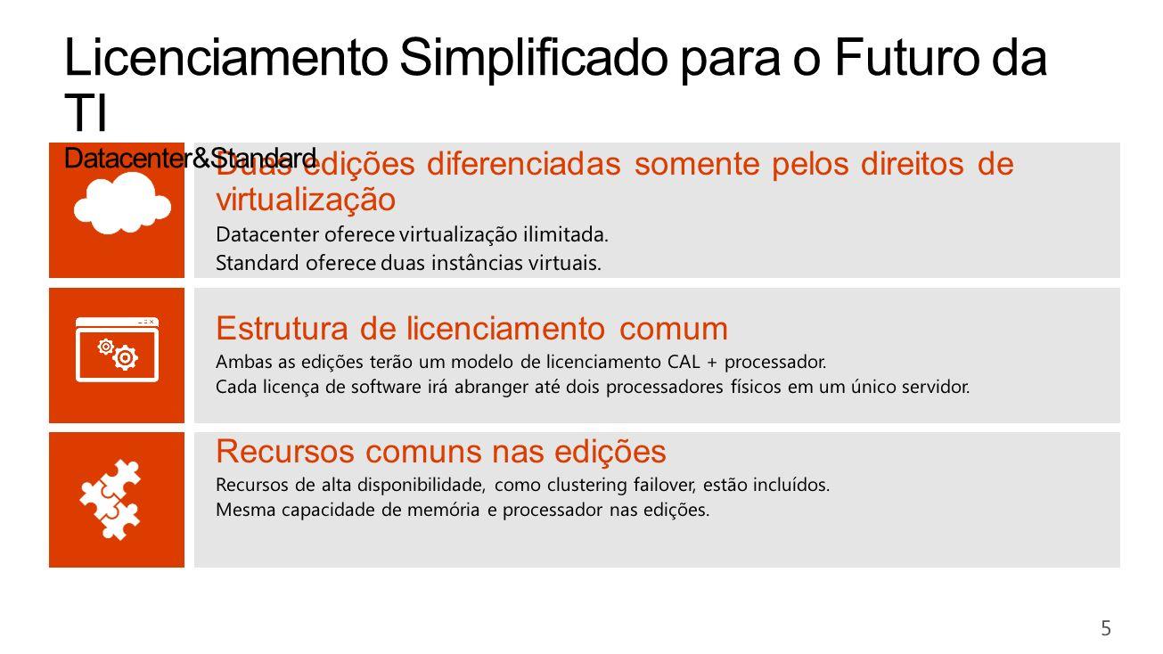 Licenciamento Simplificado para o Futuro da TI Datacenter&Standard