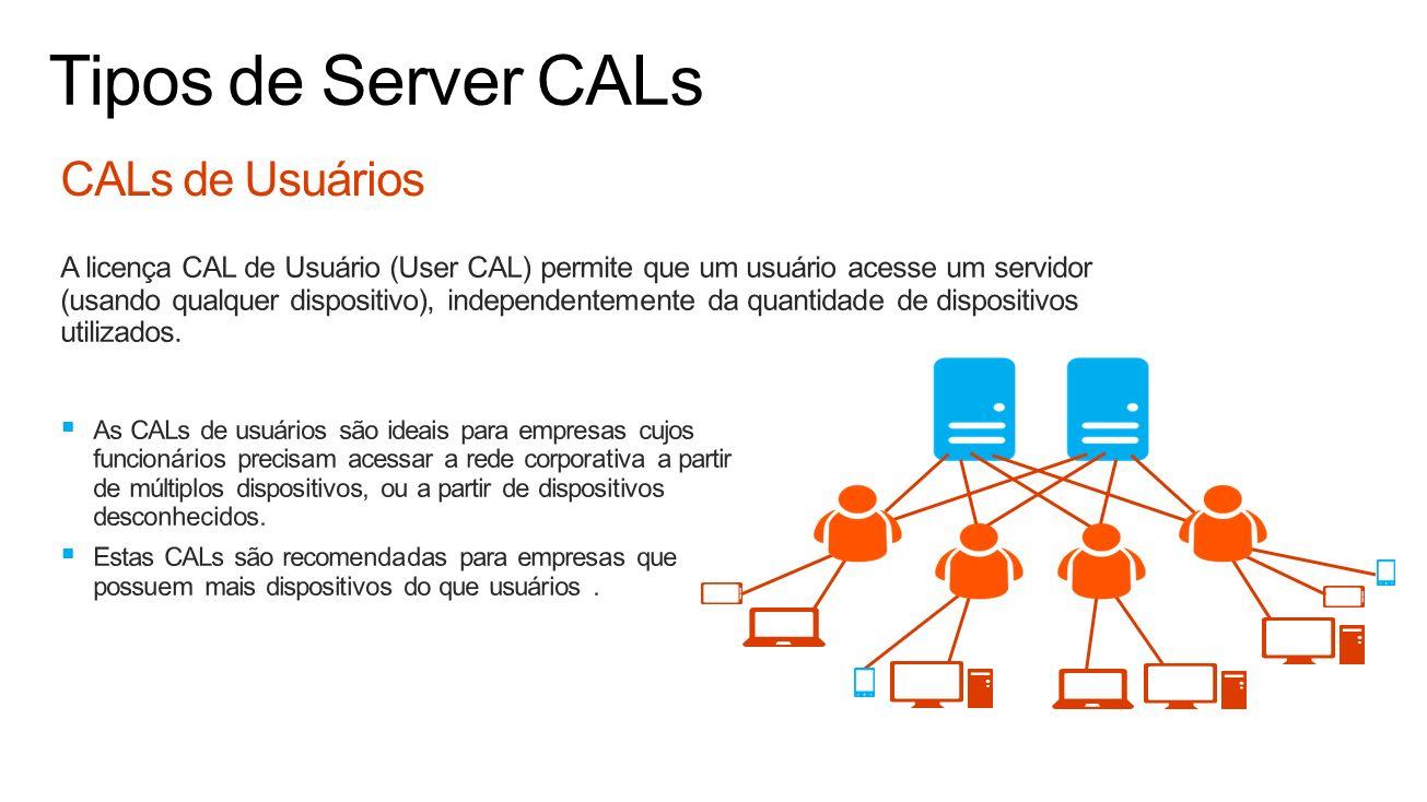 Tipos de Server CALs CALs de Usuários