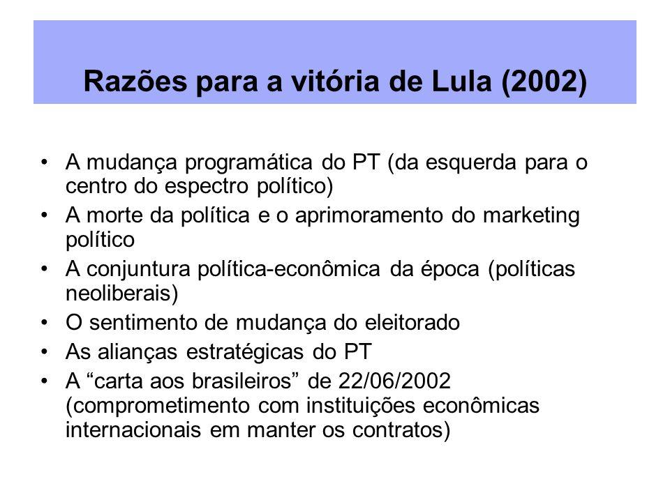 Razões para a vitória de Lula (2002)