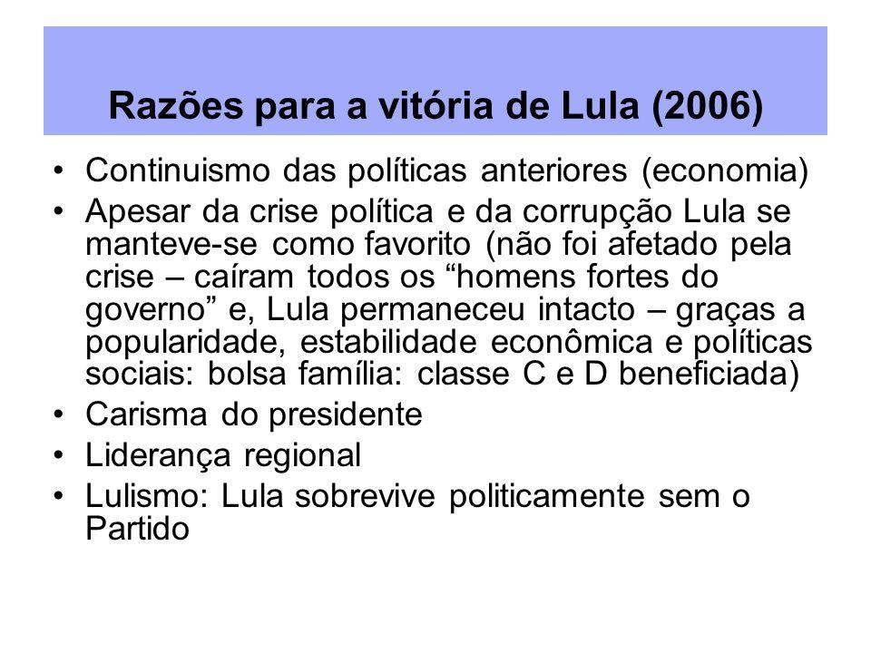 Razões para a vitória de Lula (2006)
