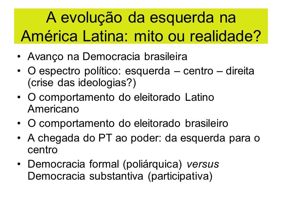 A evolução da esquerda na América Latina: mito ou realidade