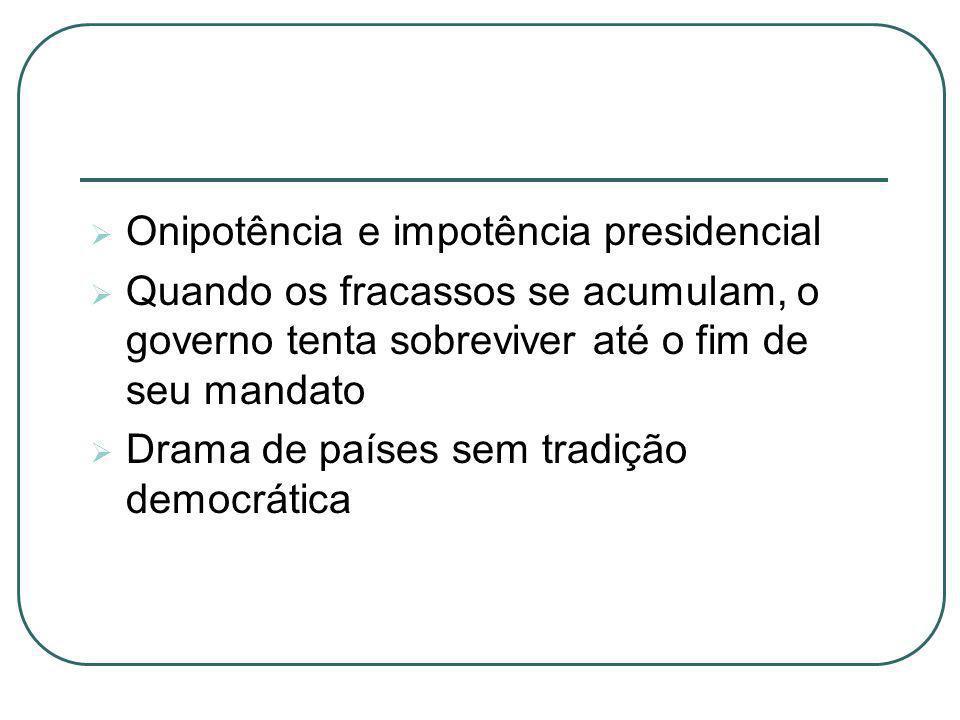 Onipotência e impotência presidencial