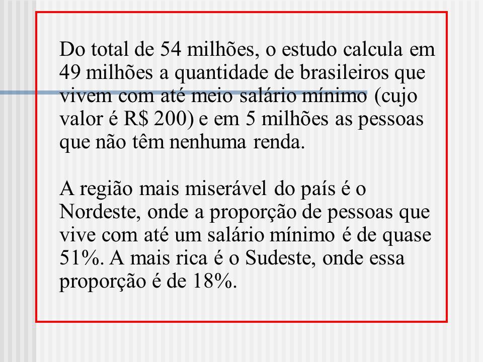 Do total de 54 milhões, o estudo calcula em 49 milhões a quantidade de brasileiros que vivem com até meio salário mínimo (cujo valor é R$ 200) e em 5 milhões as pessoas que não têm nenhuma renda.
