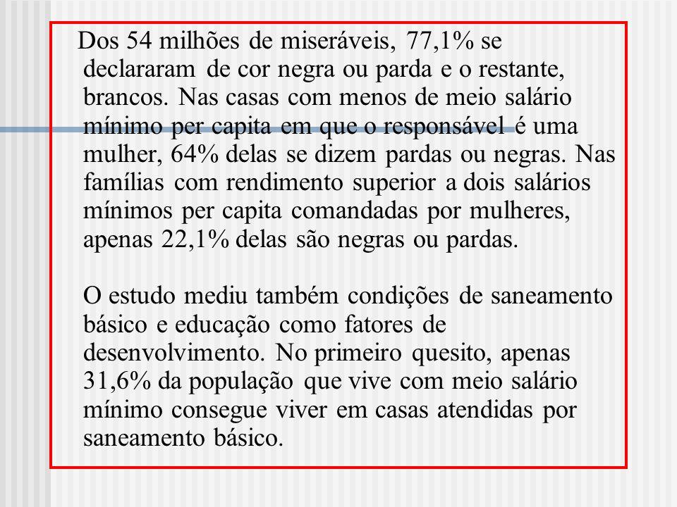 Dos 54 milhões de miseráveis, 77,1% se declararam de cor negra ou parda e o restante, brancos.