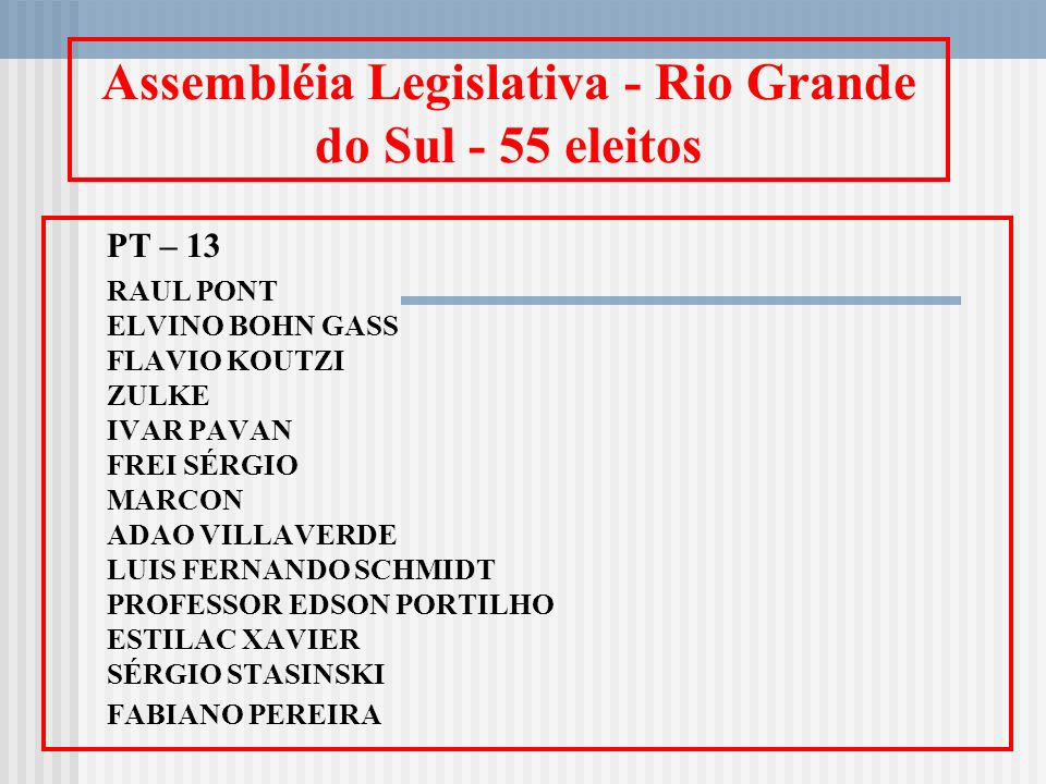 Assembléia Legislativa - Rio Grande do Sul - 55 eleitos
