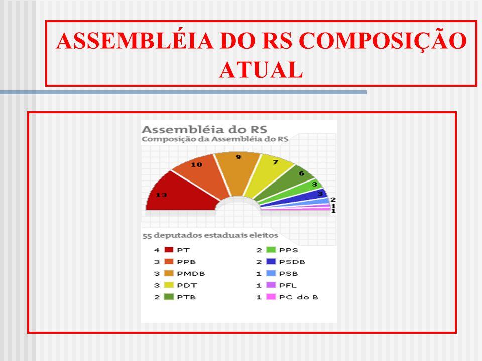 ASSEMBLÉIA DO RS COMPOSIÇÃO ATUAL
