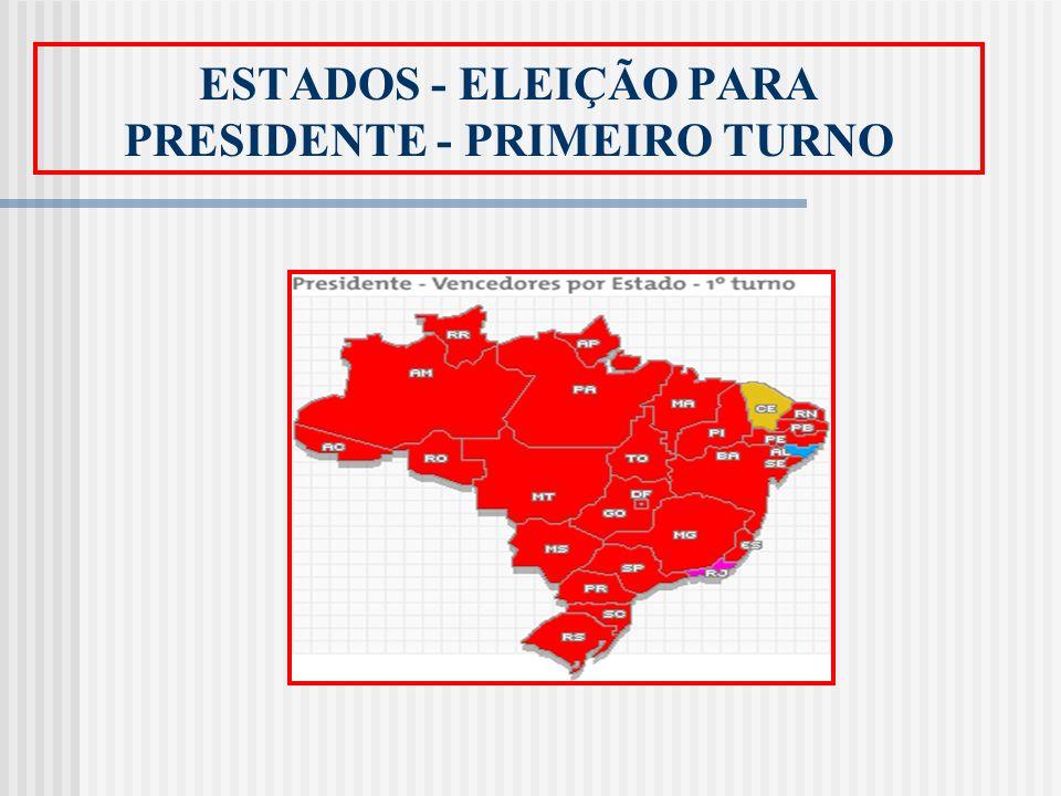 ESTADOS - ELEIÇÃO PARA PRESIDENTE - PRIMEIRO TURNO