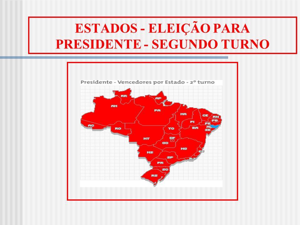 ESTADOS - ELEIÇÃO PARA PRESIDENTE - SEGUNDO TURNO
