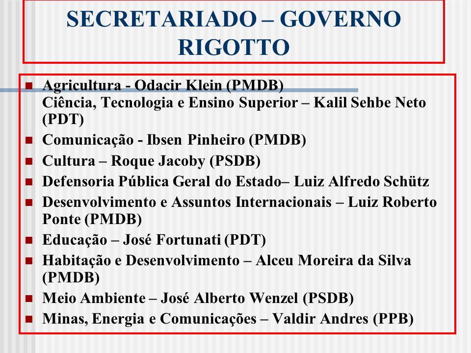 SECRETARIADO – GOVERNO RIGOTTO