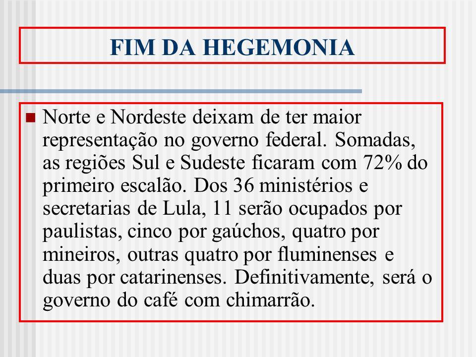 FIM DA HEGEMONIA